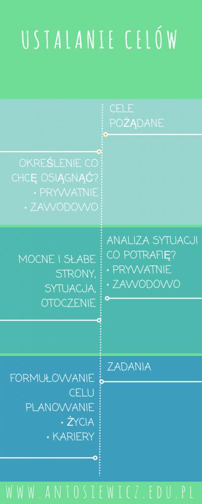 Our Design Process (1)