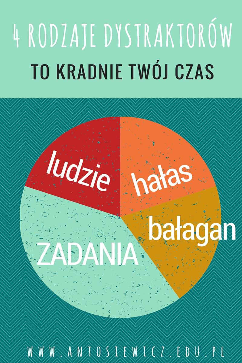KANTOSIEWICZ_VII_Dystraktory
